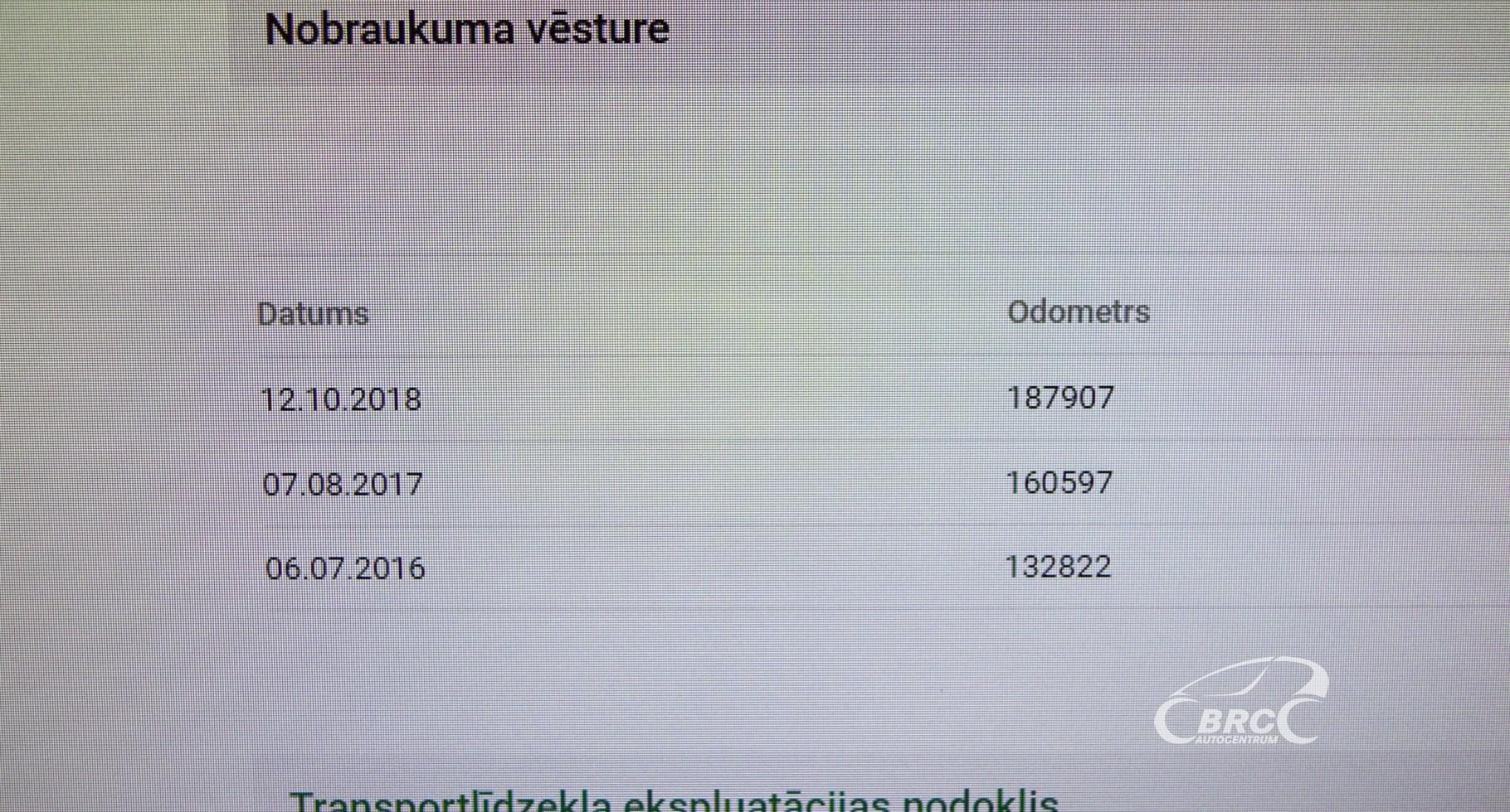 Skoda Octavia DSG