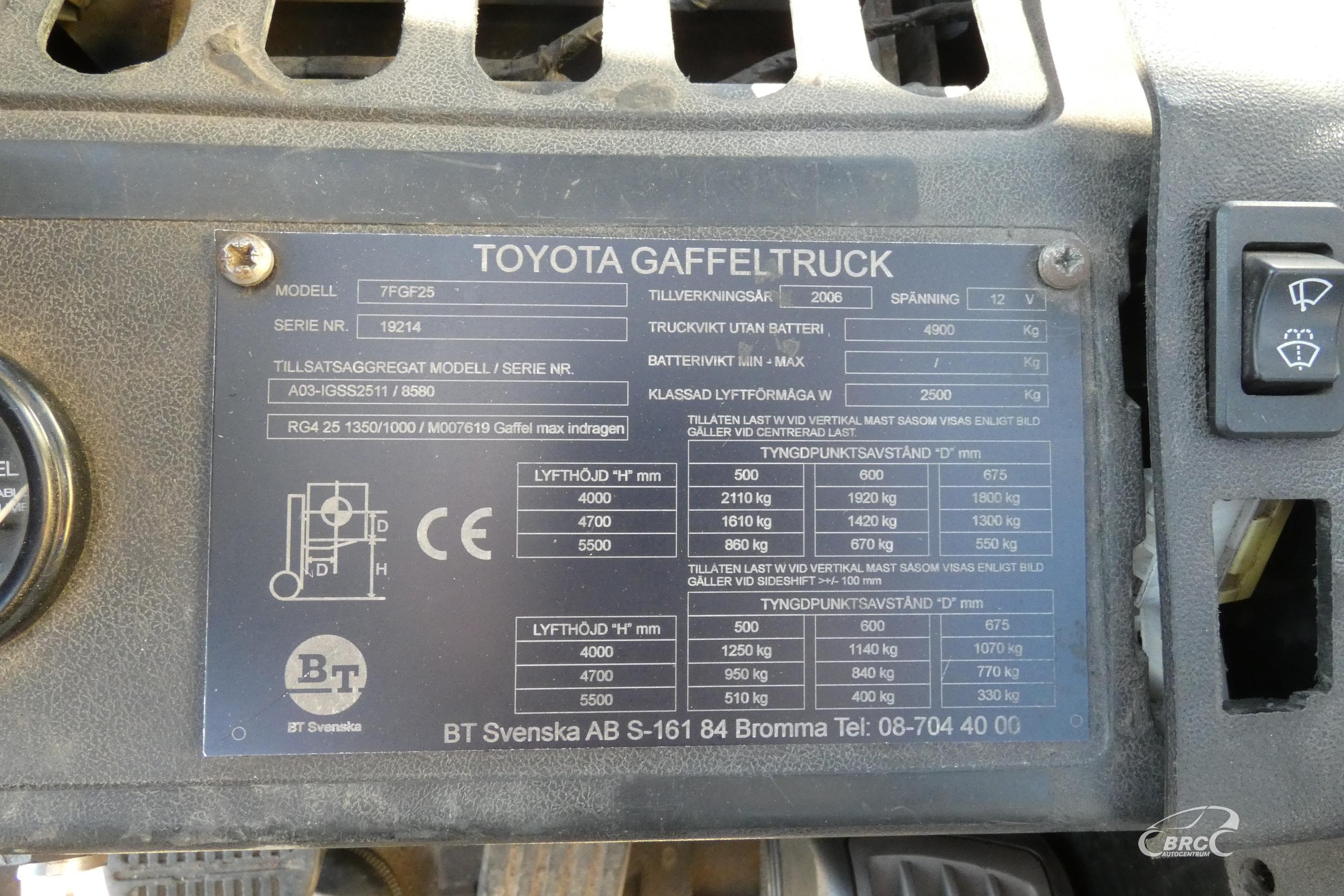 Toyota 7F GF25